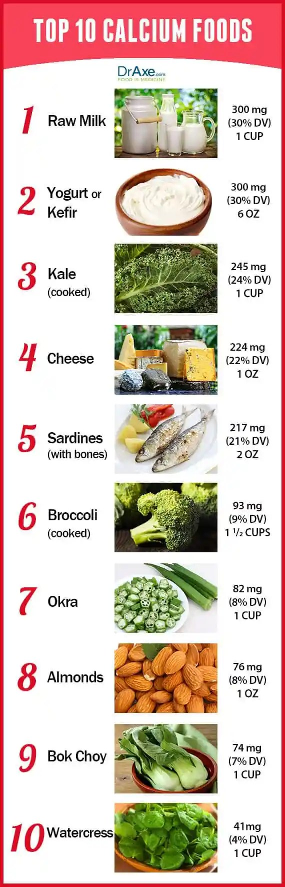 Calcium Foods list