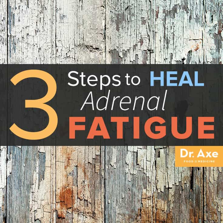 Heal Adrenal Fatigue Title