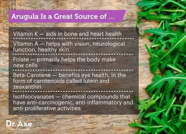 Arugula source of