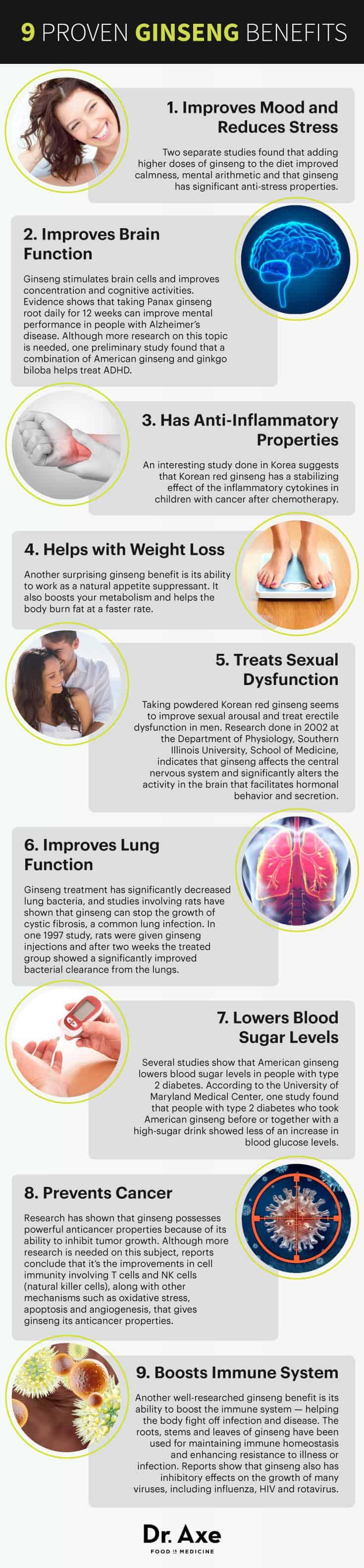 9 ginseng benefits - Dr. Axe