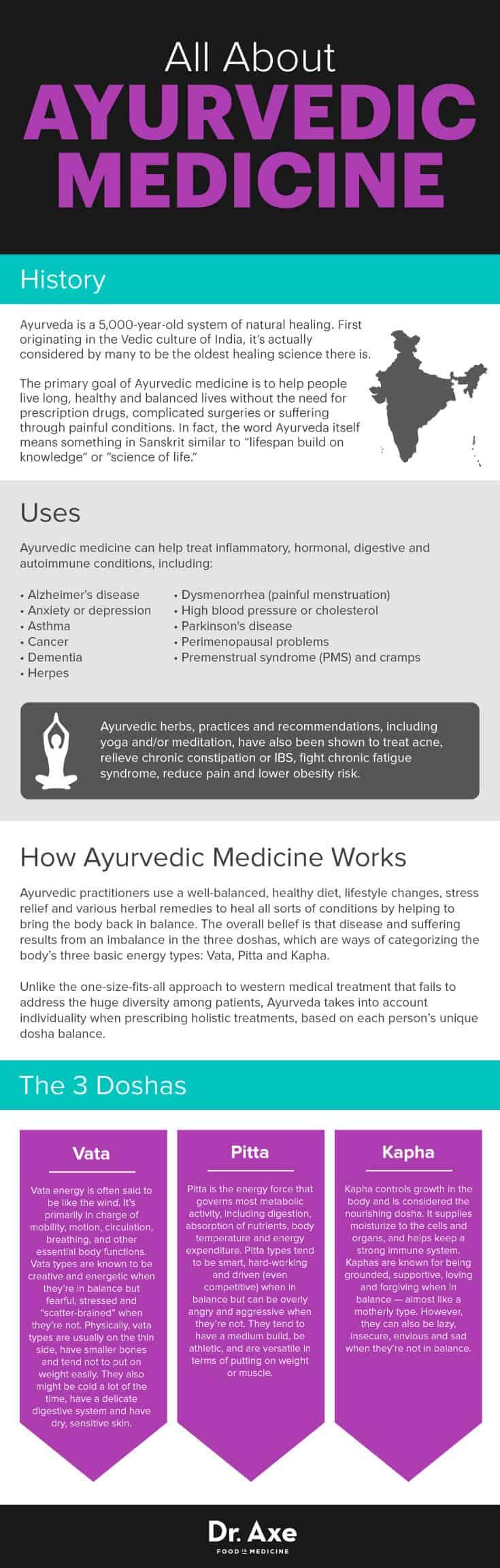 Ayurvedic medicine guide - Dr. Axe