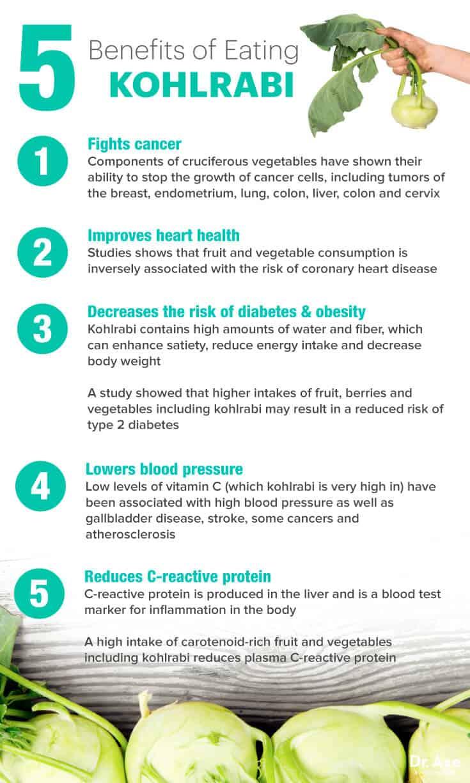 Kohlrabi benefits - Dr. Axe