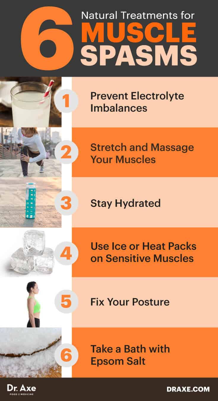 Six natural treatments for muscle spasms - Dr. Axe