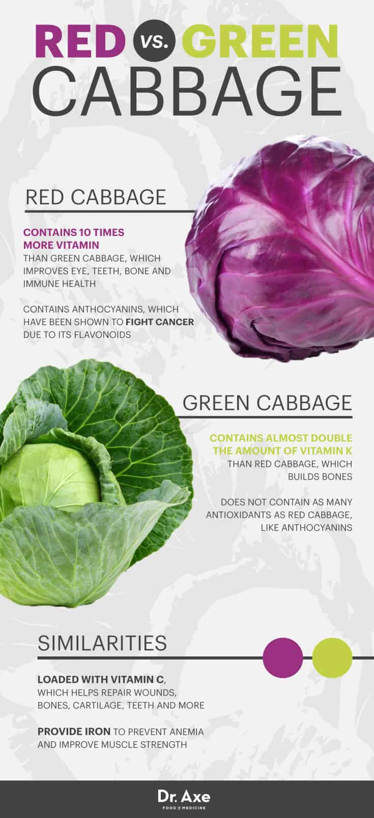 Red cabbage vs. green cabbage - Dr. Axe