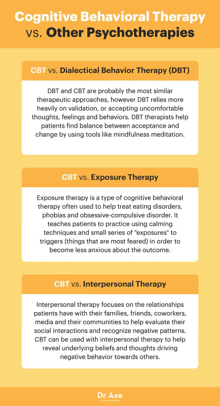 Cognitive Behavioral Therapy: What Psychiatrist Do On Me Recently
