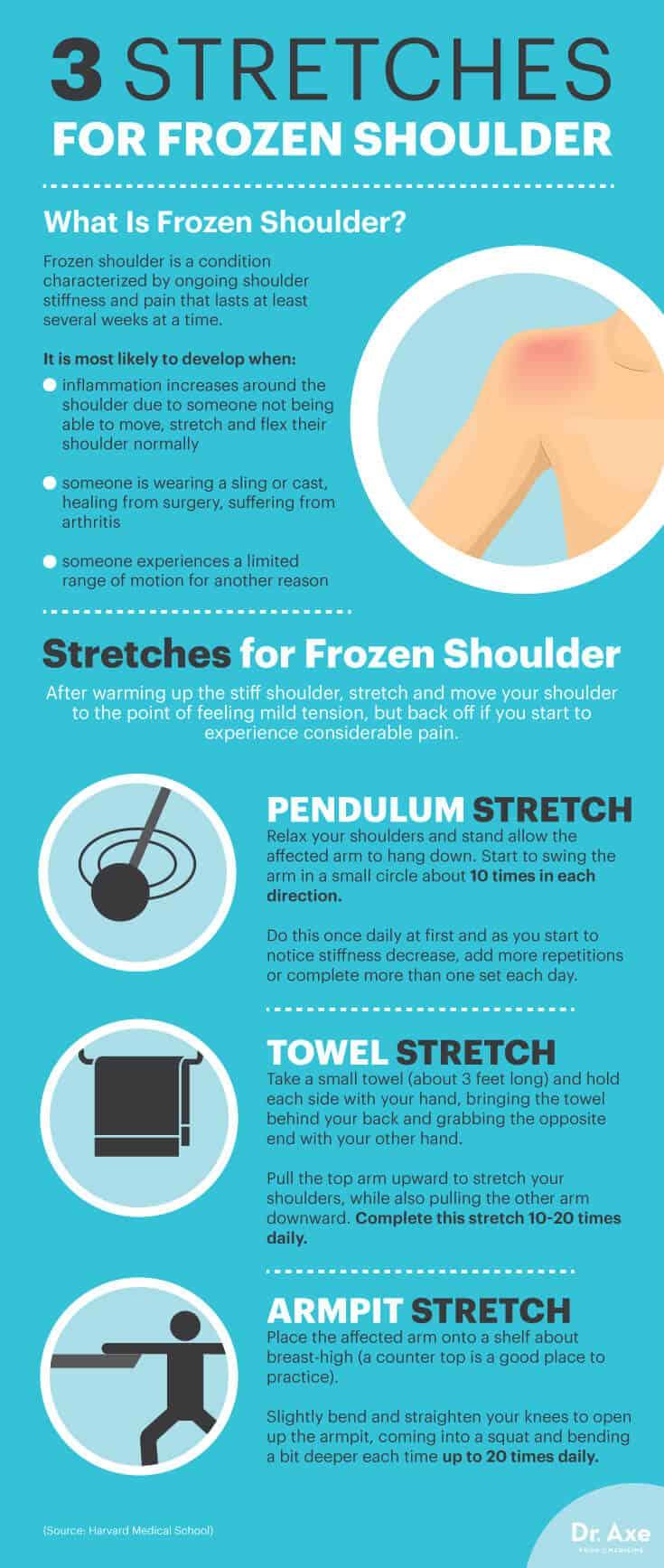 frozen shoulder - dr. axe