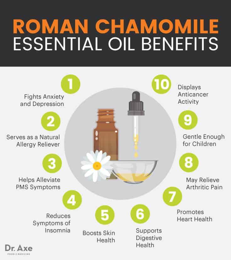 Roman chamomile essential oil benefits - Dr. Axe