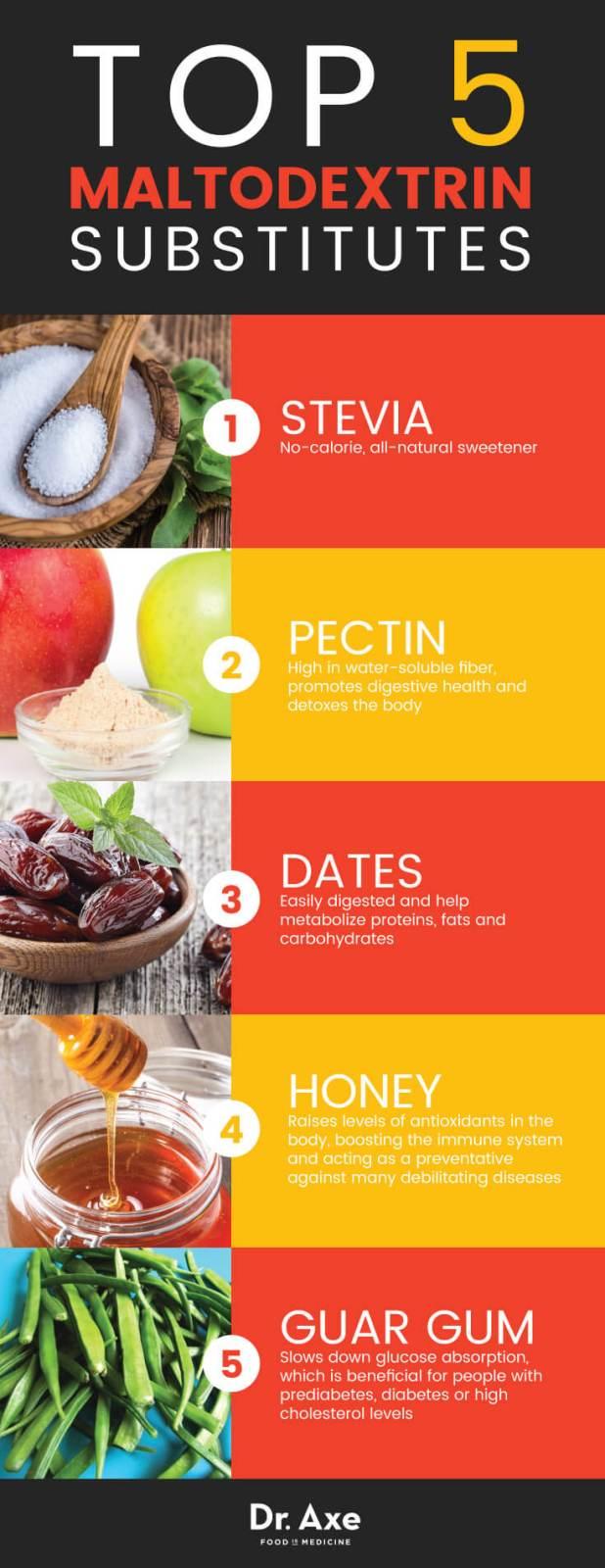 Maltodextrin substitutes - Dr. Axe