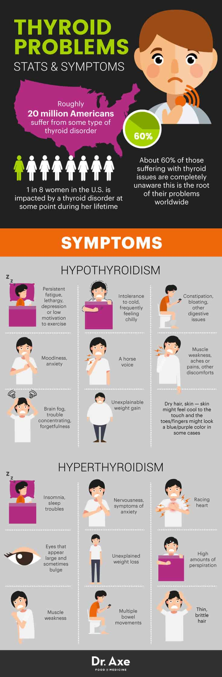 What are the signs of thyroid disease in women