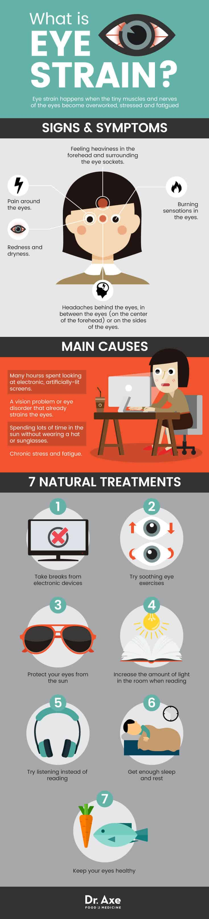 What is eye strain + natural treatments