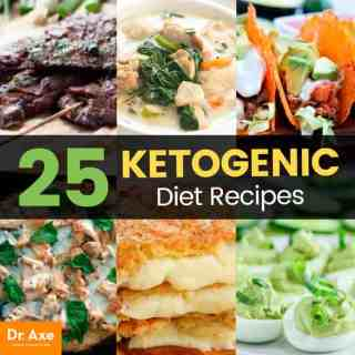 Keto recipes - Dr. Axe
