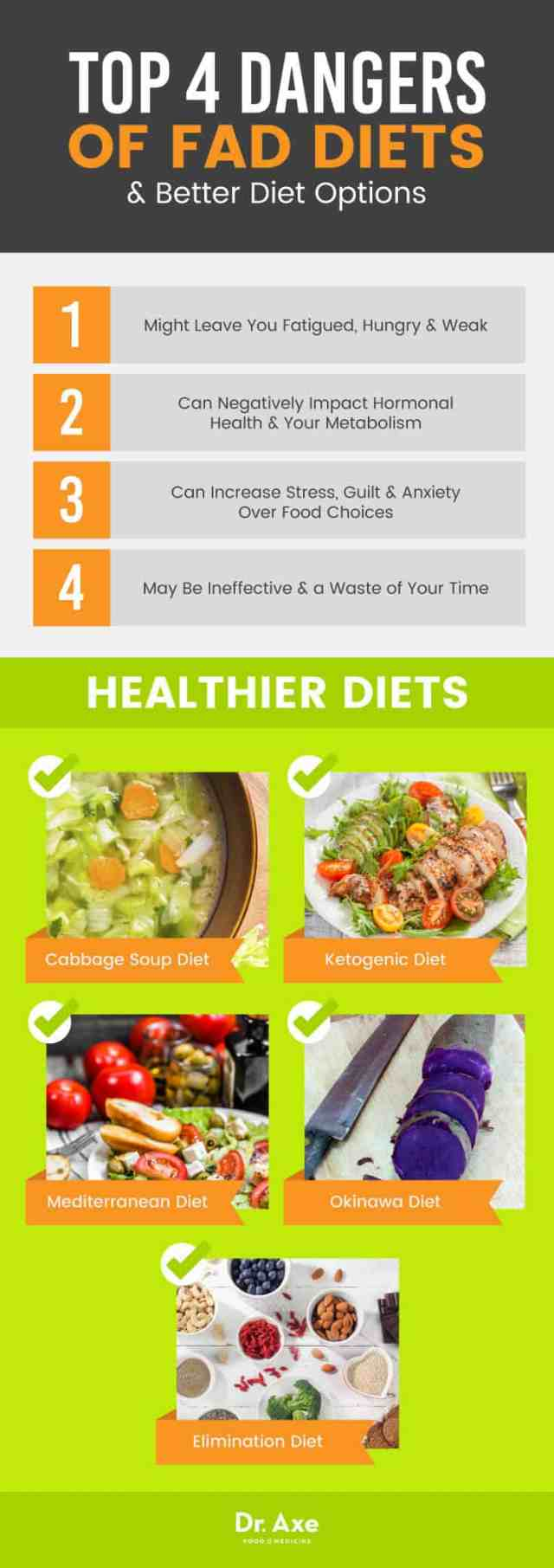 Top four dangers of fad diets - Dr. Axe