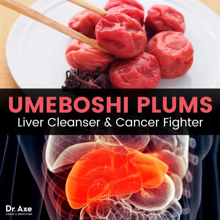 Umeboshi plums - Dr. Axe