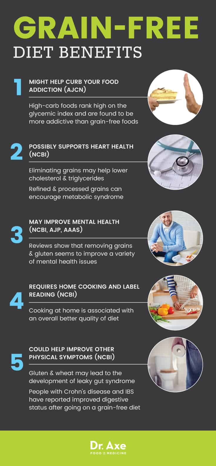 Grain-free diet benefits - Dr. Axe