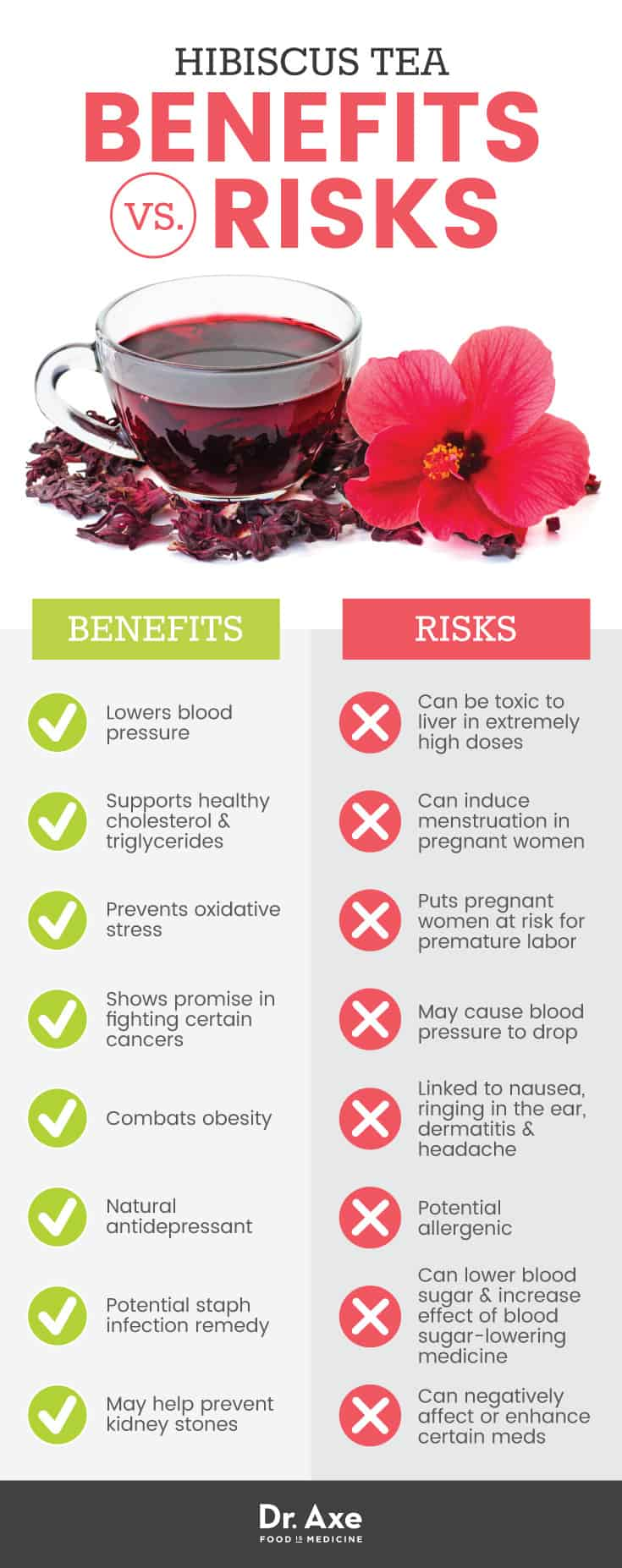 Hibiscus tea the antioxidant therapeutic agent you should be hibiscus tea benefits vs risks dr axe izmirmasajfo Choice Image