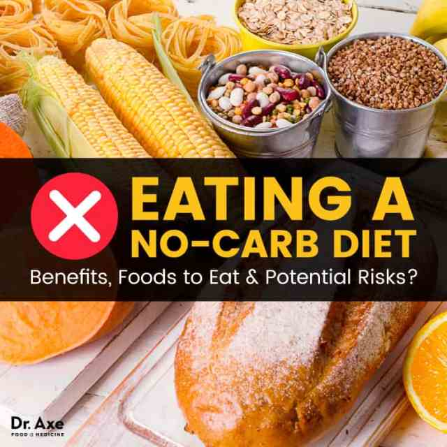 No-carb diet - Dr. Axe