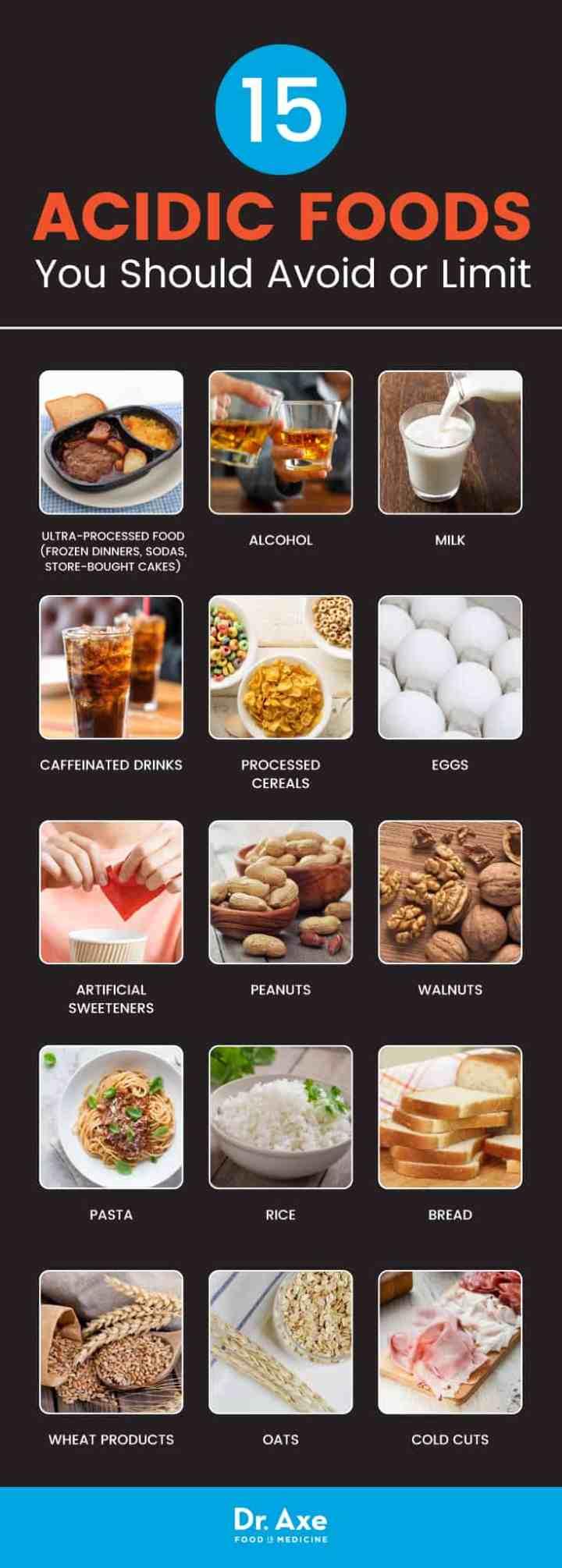 Acidic foods - Dr. Axe