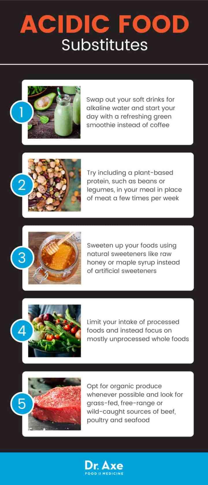 Acidic food substitutes - Dr. Axe