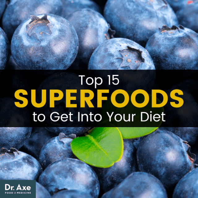 What are superfoods? - Dr. Axe