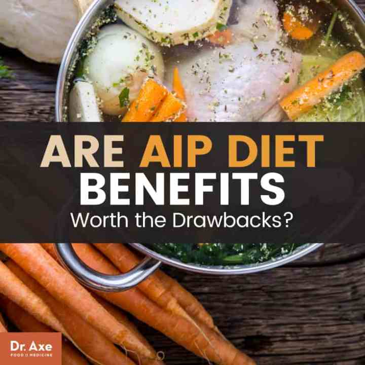 AIP diet - Dr. Axe