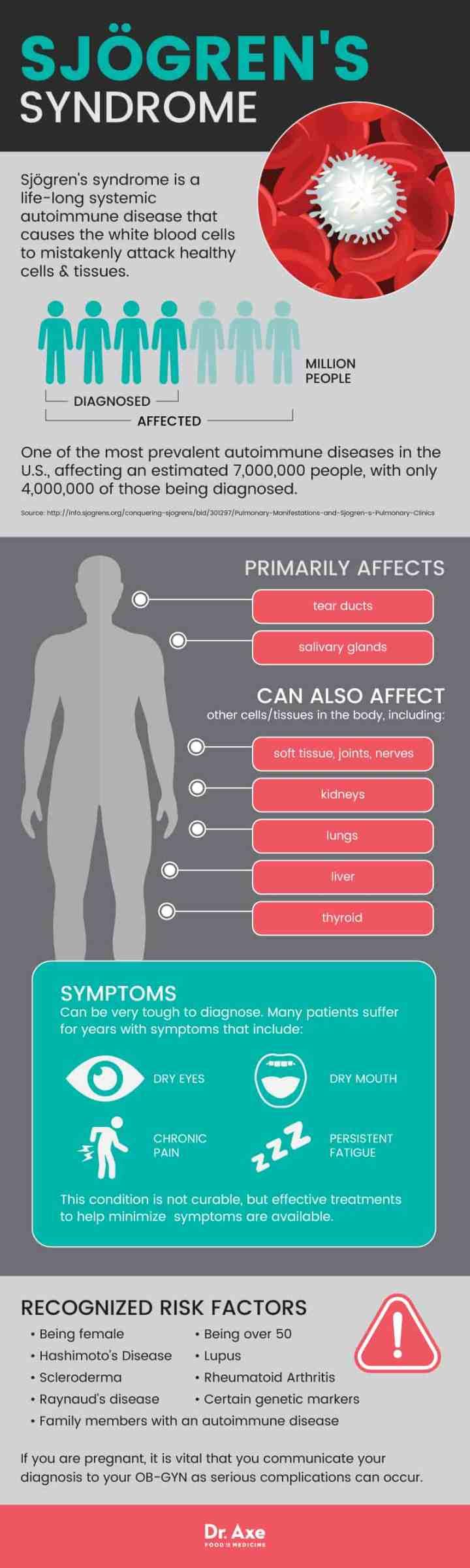 Sjogren's Syndrome - Dr. Axe