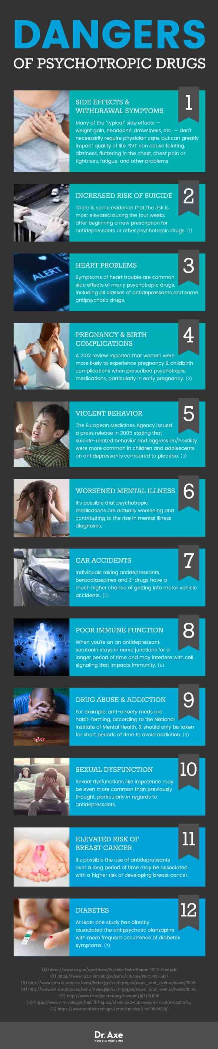 Dangers of psychoactive drugs - Dr. Axe
