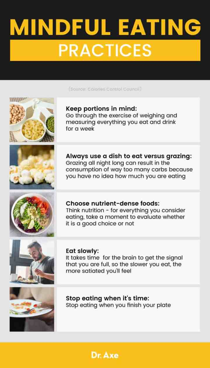 Mindful eating - Dr. Axe