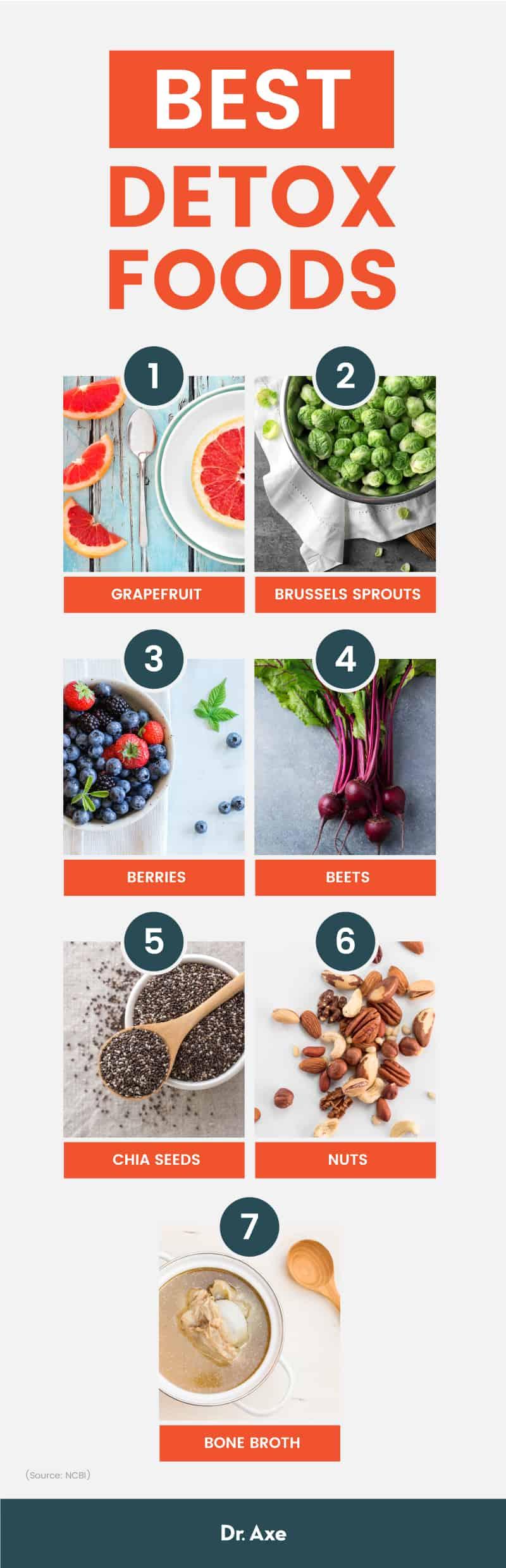 Detox diet foods - Dr. Axe