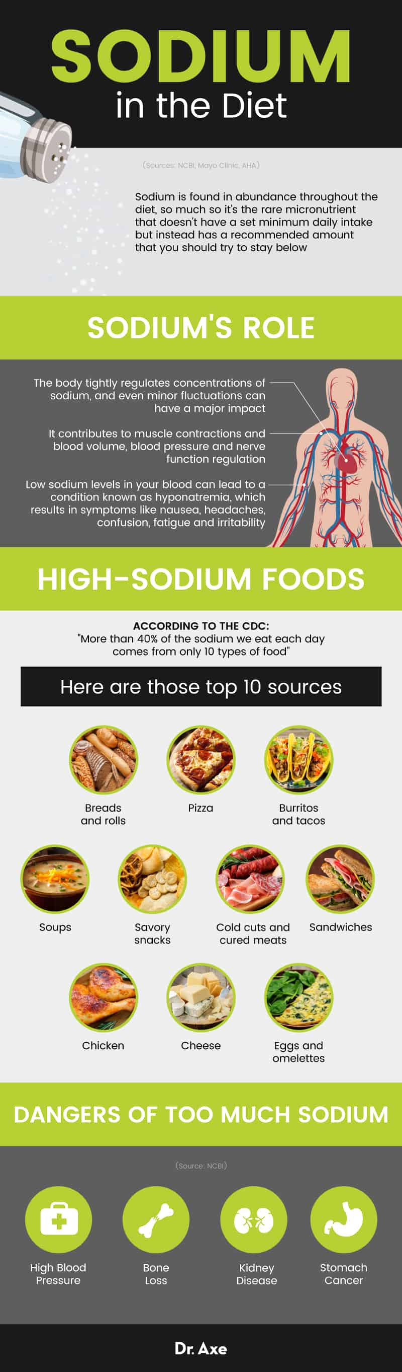 Foods high in sodium - Dr. Axe