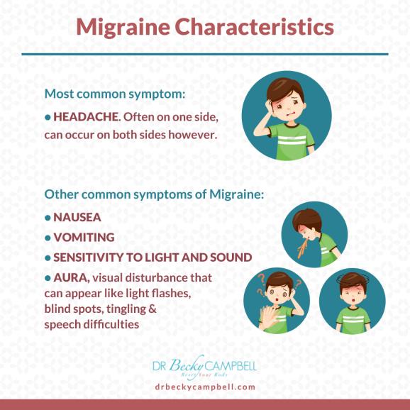Migraine Characteristics