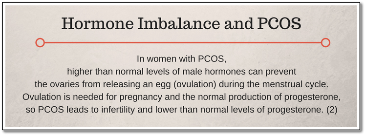 PCOS and Losing Belly Fat
