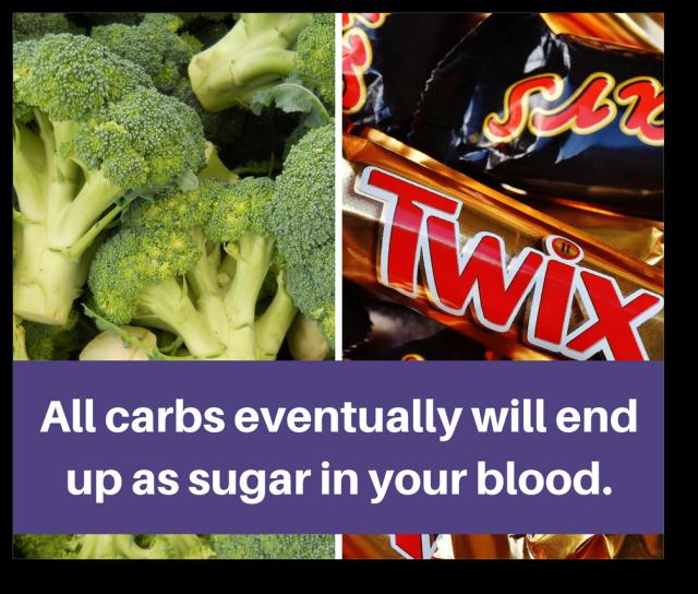 all carbs turn to sugar