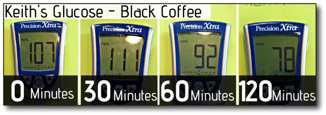 coffee and intermittent fasting-Keith glucose black coffee