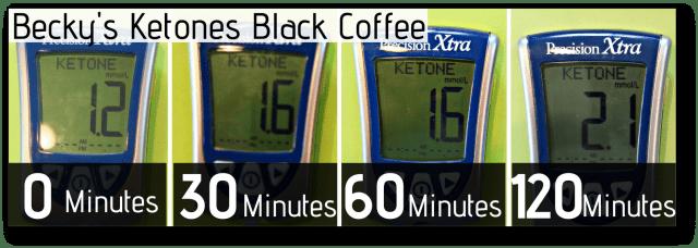 coffee and intermittent fasting- b ketone black coffee