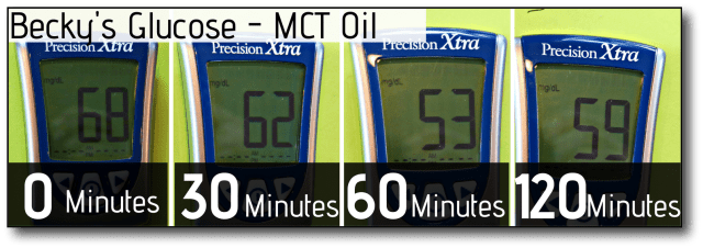 coffee and intermittent fasting-becky glucose mct oil