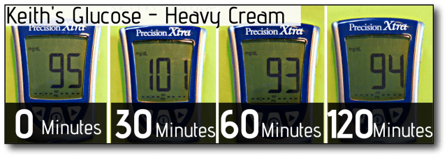 coffee and intermittent fasting-keith glucose heavy cream