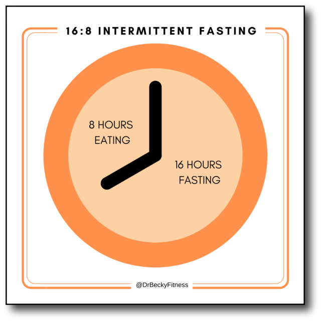 16:8 intermittent fasting method for metabolism