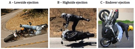 Rider Ejected from Motorcycle - Motorcycle Accident Reconstruction Expert Witness | Dr John Lloyd