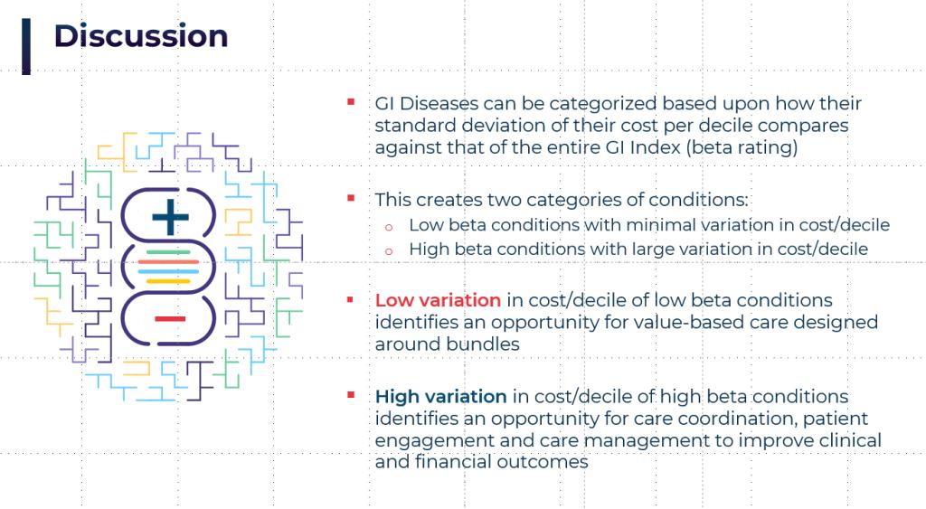 VBP conclusions form SonarMD analysis. Low beta best for bundled VBC. High beta calls for care coordination & management + patient engagement.