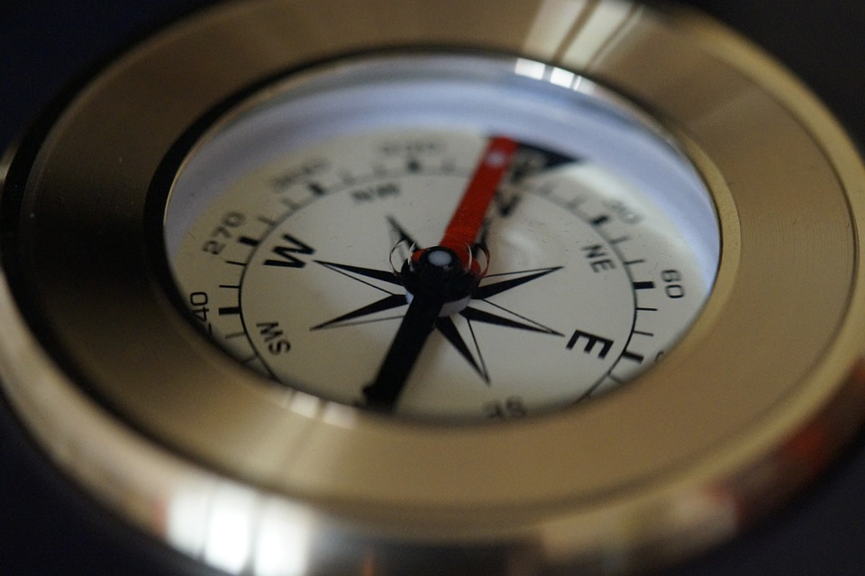 Image of a compass with cardinal directions