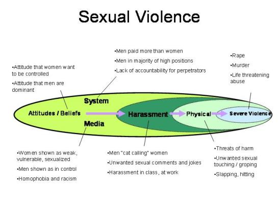 Spectrum of Violence.jpg