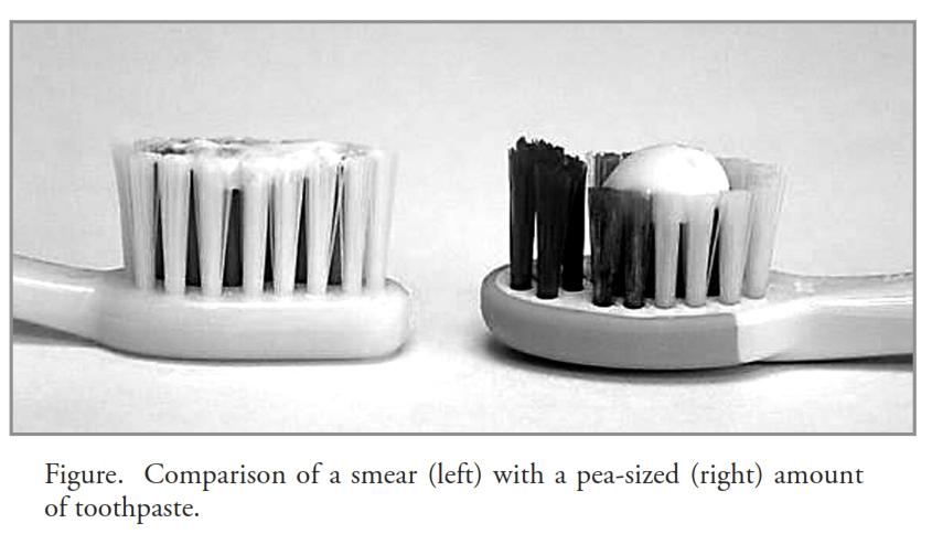 Toothbrush Roundup – Part 1: Fluoride
