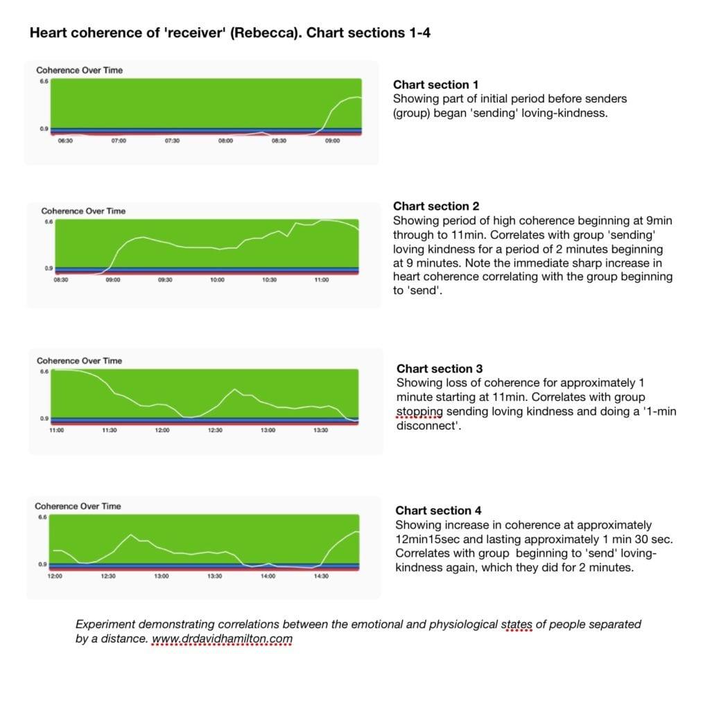 IntegratingScienceExperimentJune15