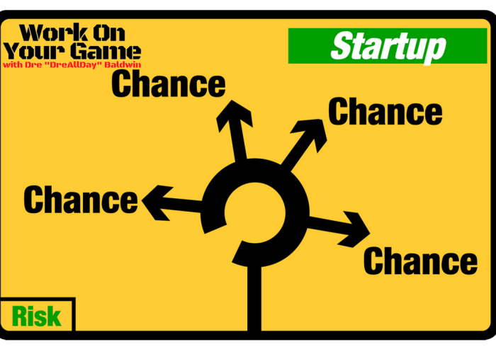 #874: How To Gauge Your Chances At Success  [WOYG Podcast]