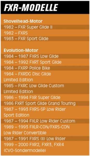 Chronologie der FXR-Modellreihe