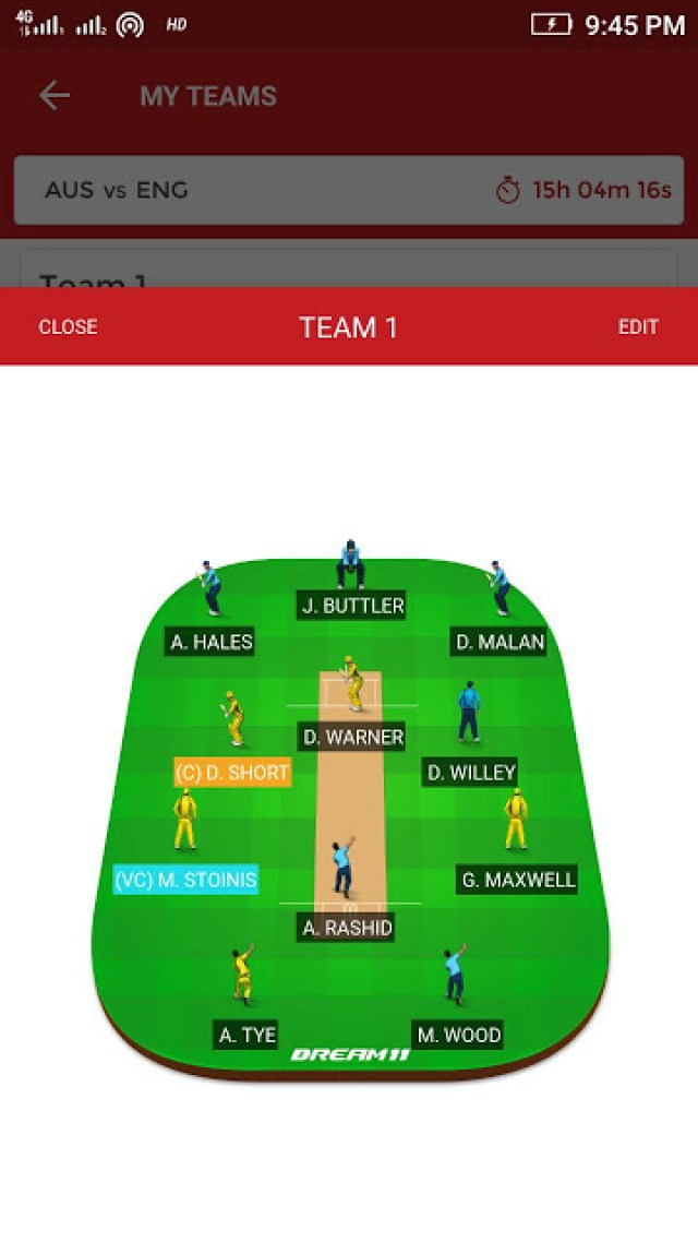 AUS vs ENG, 3rd T20i Match Dream11 Team