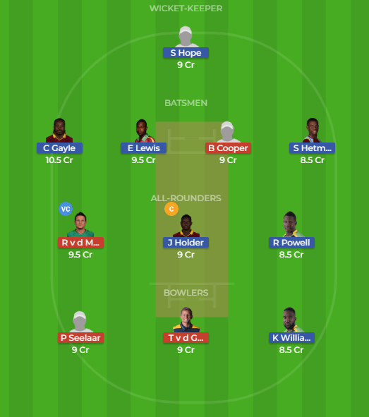WI vs NED 17th Match Dream11 Team