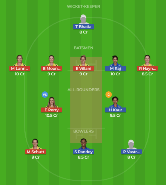 IN-W vs AU-W 1st Match Dream11 Team
