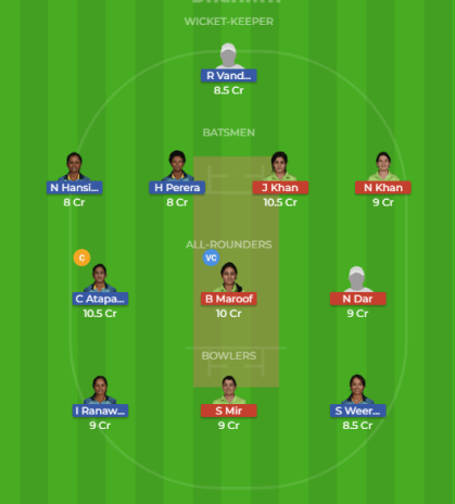 SL-W vs PK-W 3rd ODI Match Dream11 Team