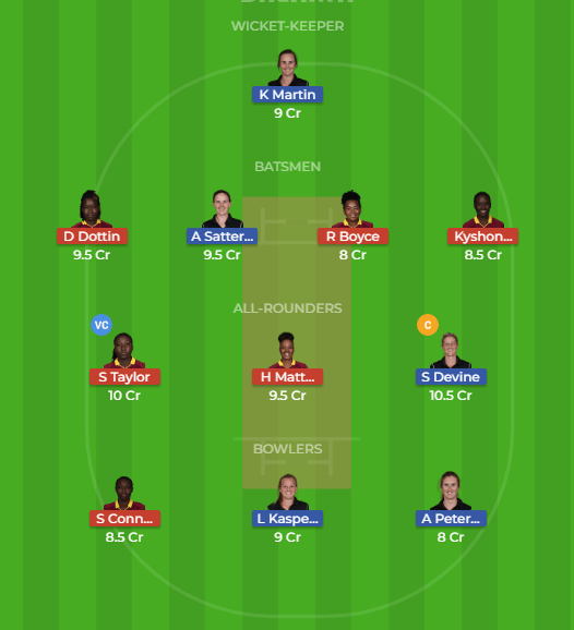 NZ-W vs WI-W 2nd T20 Match Dream11 Team